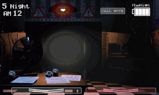 Скачать Five nights at Freddys 2 для android бесплатно